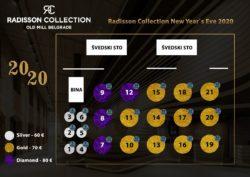 hotel_radisson_blu_mapa_1_docek_nove_godine